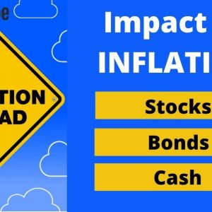 The Impact of Inflation on Stocks, Bonds, and Cash